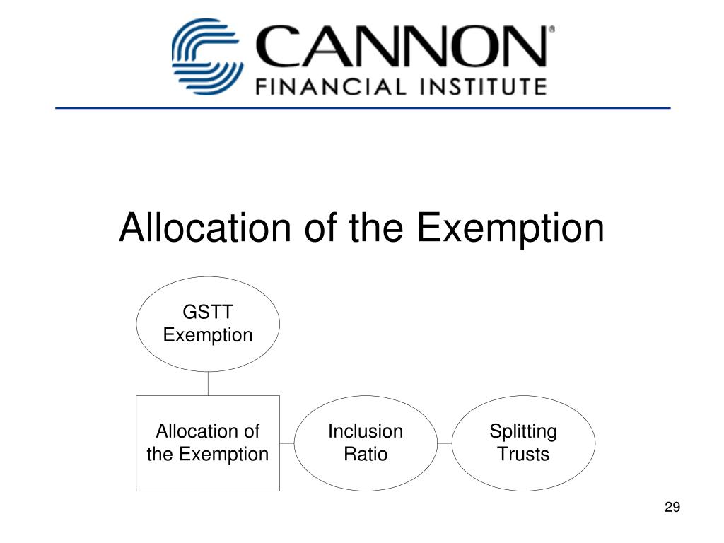 Allocation of the Exemption