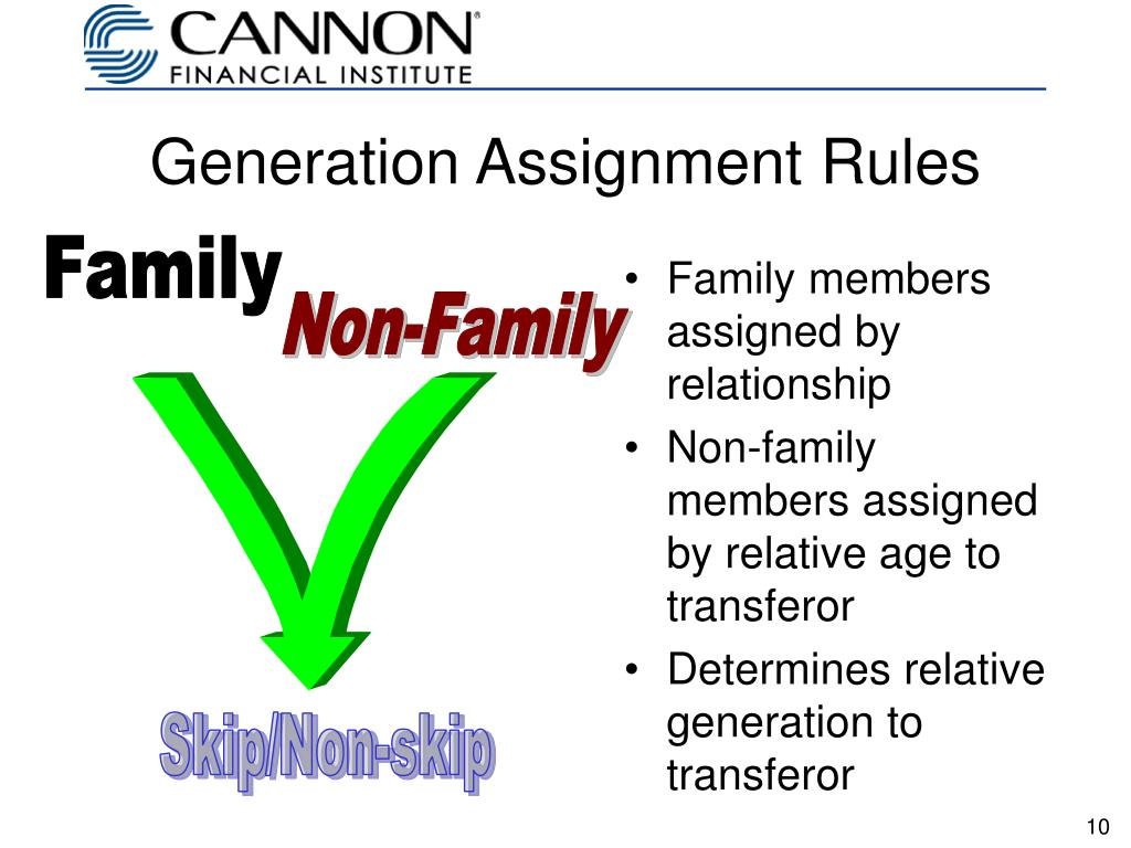 Generation Assignment Rules