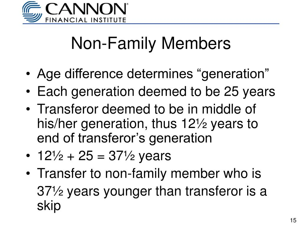 Non-Family Members