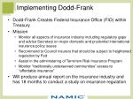 implementing dodd frank9
