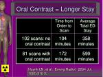 oral contrast longer stay16