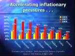 accelerating inflationary pressures