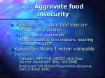 aggravate food insecurity