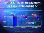 external debt repayment without refinancing