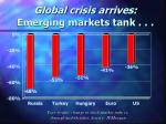 global crisis arrives emerging markets tank