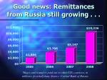 good news remittances from russia still growing