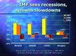imf sees recessions growth slowdowns