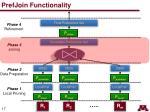 prefjoin functionality17