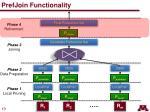 prefjoin functionality19