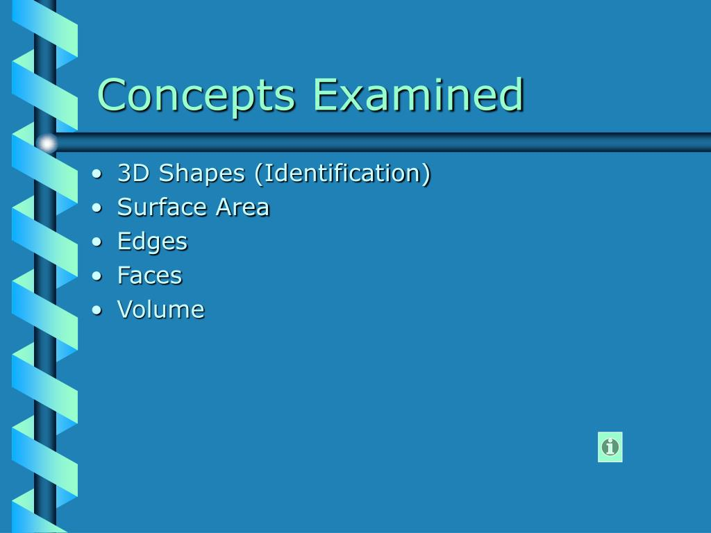 Concepts Examined