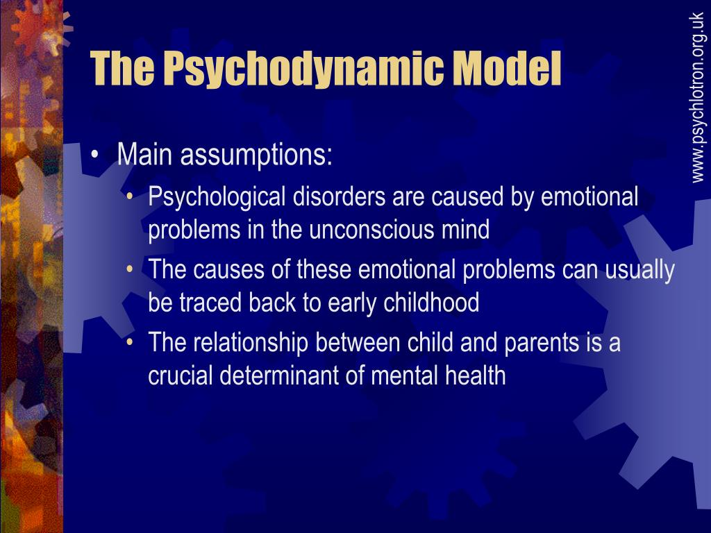 the psychodynamic model l.