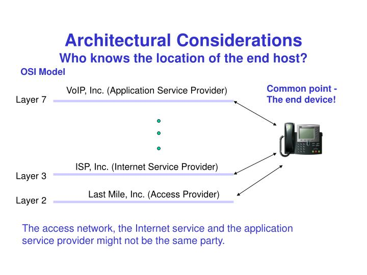 Architectural considerations who knows the location of the end host