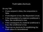 truth table shortcuts
