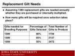 replacement gilt needs