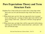 pure expectations theory and term structure facts21
