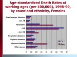 age standardized death rates at working ages per 100 000 1998 99 by cause and ethnicity females
