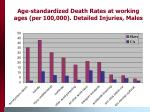 age standardized death rates at working ages per 100 000 detailed injuries males