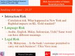 banking risk types 2 5 27