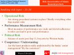 banking risk types 3 1 3 4