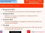 banking risk types 4 3 4 6