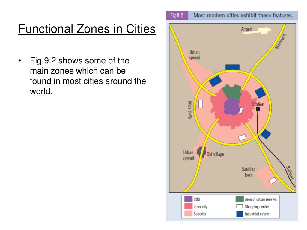 Functional Zones in Cities