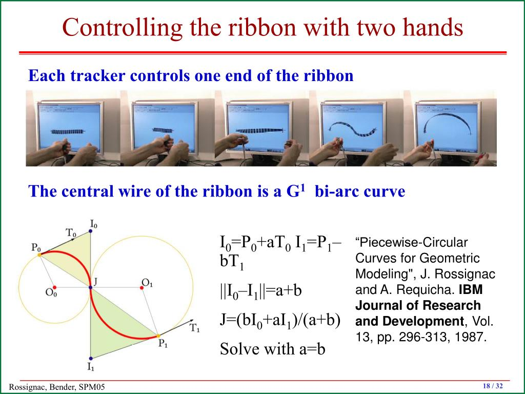 Controlling the ribbon with two hands