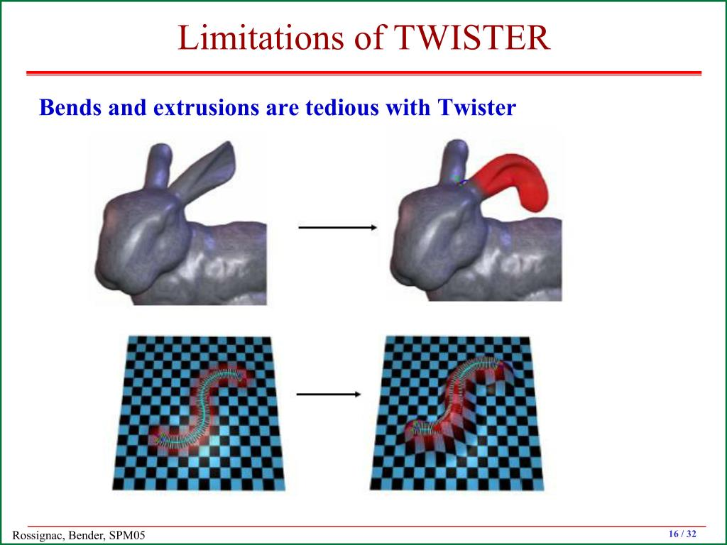 Limitations of TWISTER