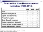 forecast for main macroeconomic indicators 2008 2010