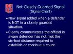 not closely guarded signal signal chart