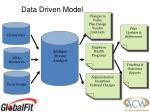 data driven model17