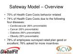 safeway model overview28