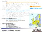 selcat partners and their roles