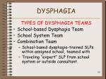 dysphagia128