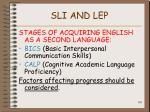 sli and lep101