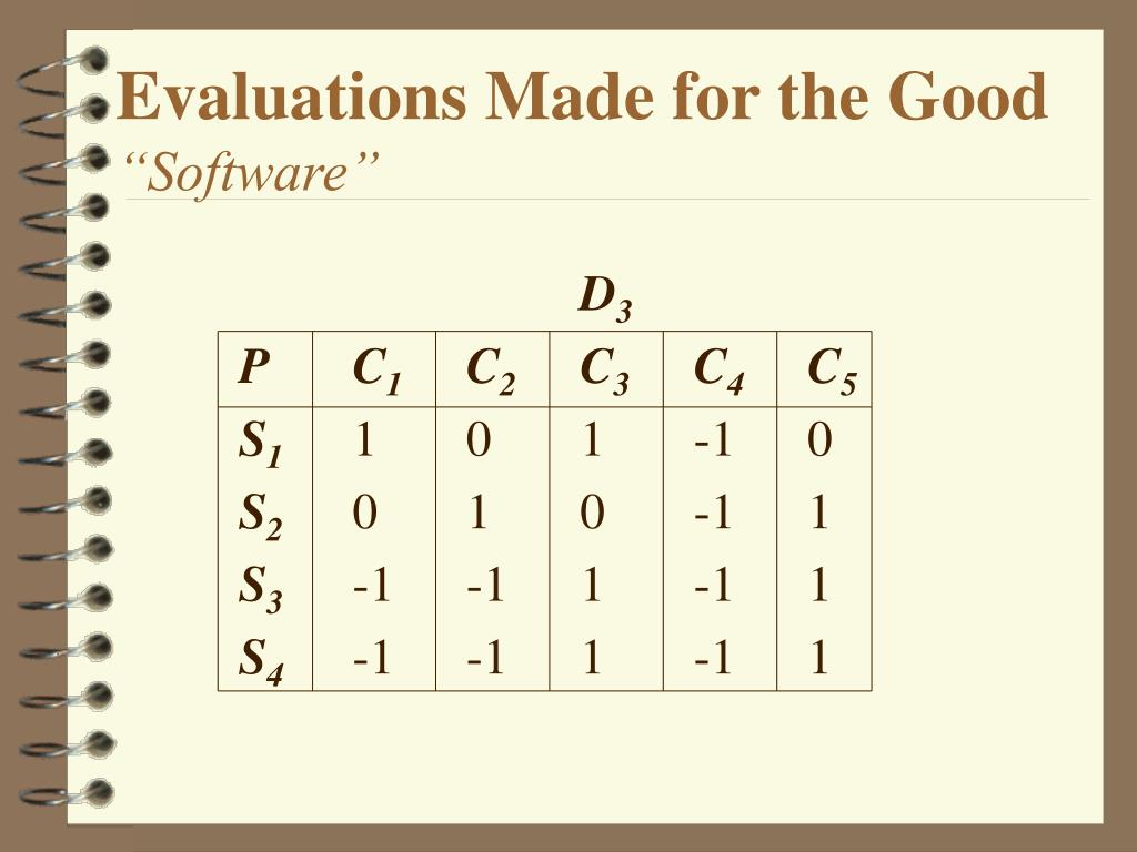 Evaluations Made for the Good