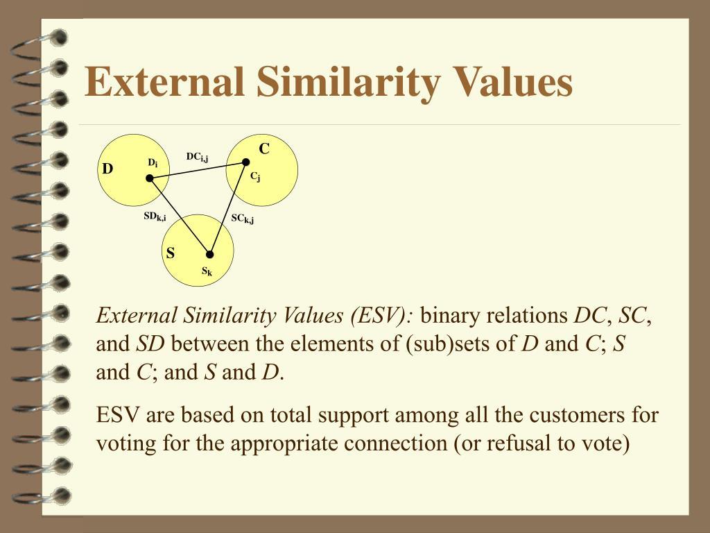 External Similarity Values