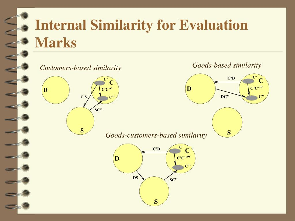 Internal Similarity for Evaluation Marks