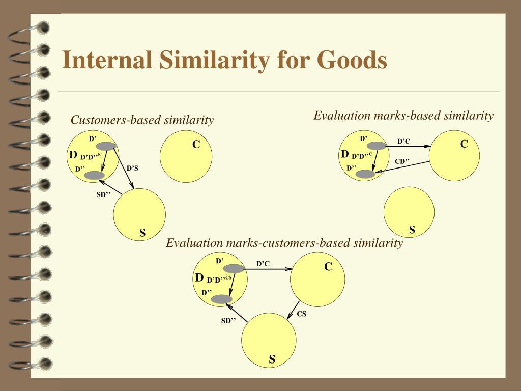 Internal Similarity for Goods