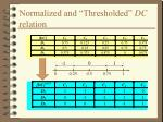 normalized and thresholded dc relation