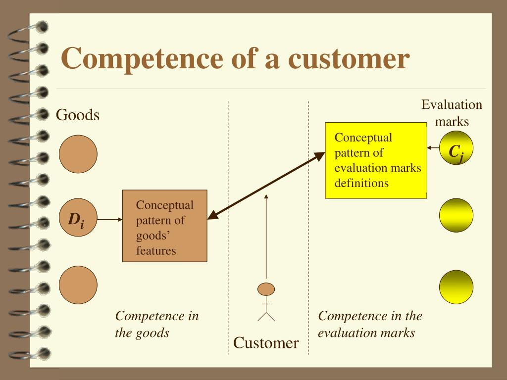Competence of a customer