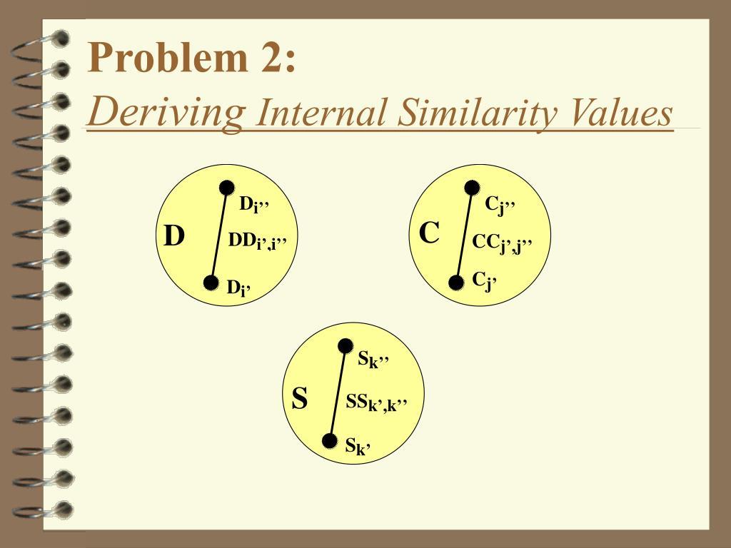 Problem 2: