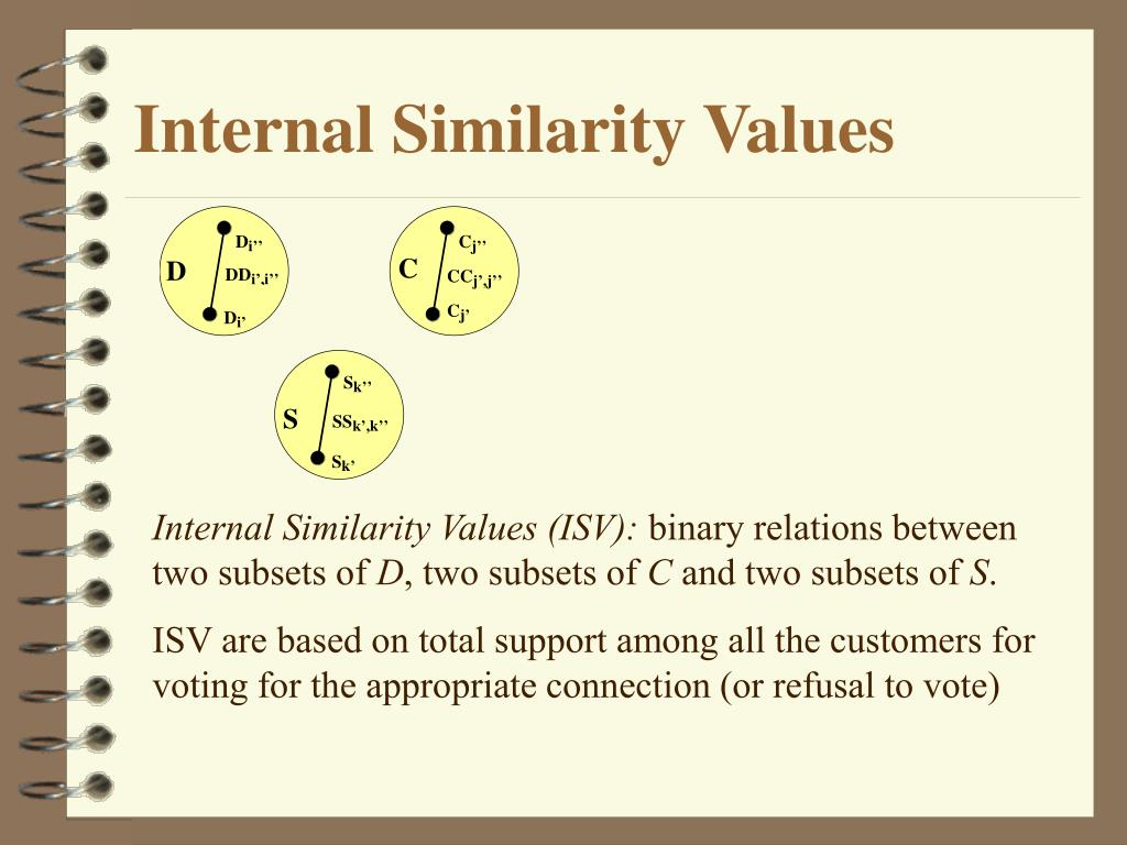 Internal Similarity Values