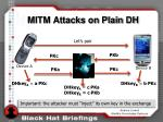 mitm attacks on plain dh