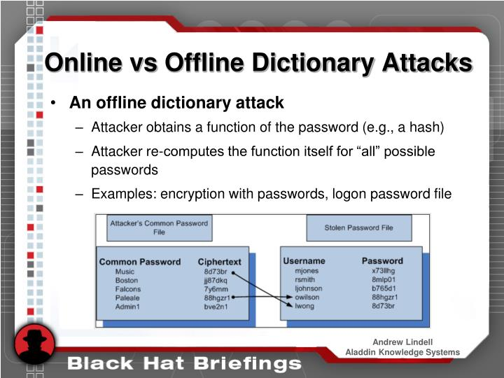 dictionary attack online