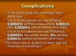 complications38