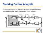 steering control analysis