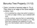 boruvka tree property 11 12