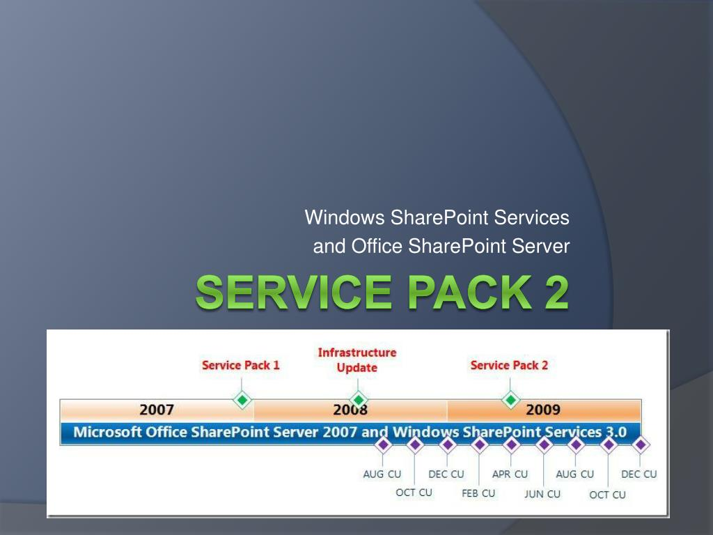 windows sharepoint services and office sharepoint server l.
