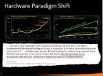 hardware paradigm shift