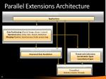 parallel extensions architecture